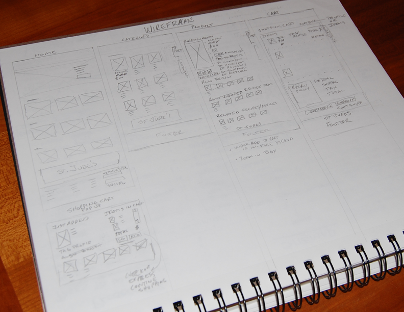 sketched-wireframes
