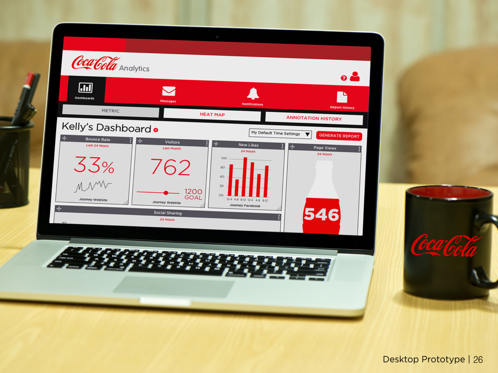 an analytics solution for coca