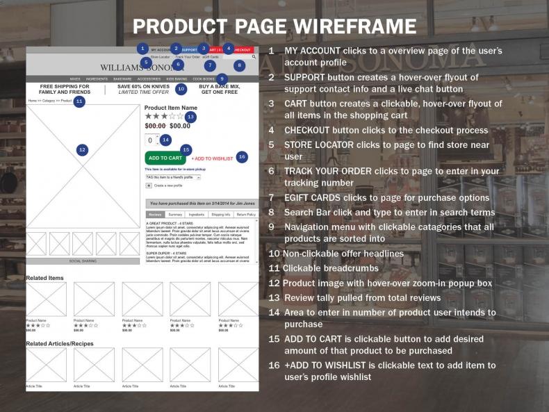 WS-wireframe1